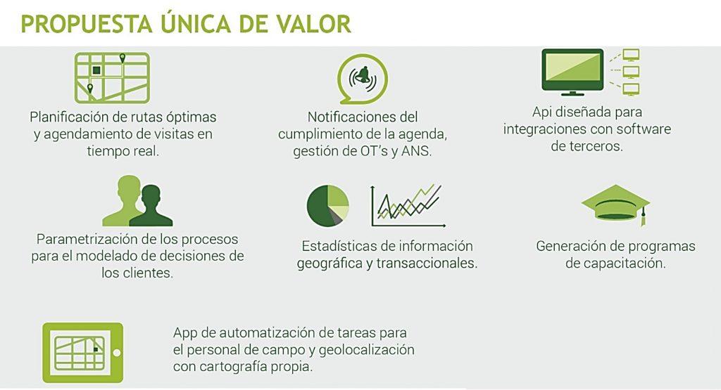 PROPUESTA DE VALOR FIELDVISION